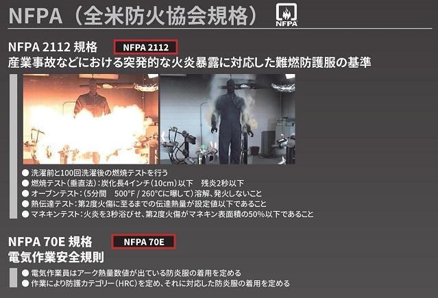 NFPA全米防火協会規格